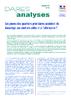 Dares Analyses 2018-055 - Les jeunes des quartiers prioritaires accèdent-ils davantage aux contrats aidés et à l'alternance ? - URL